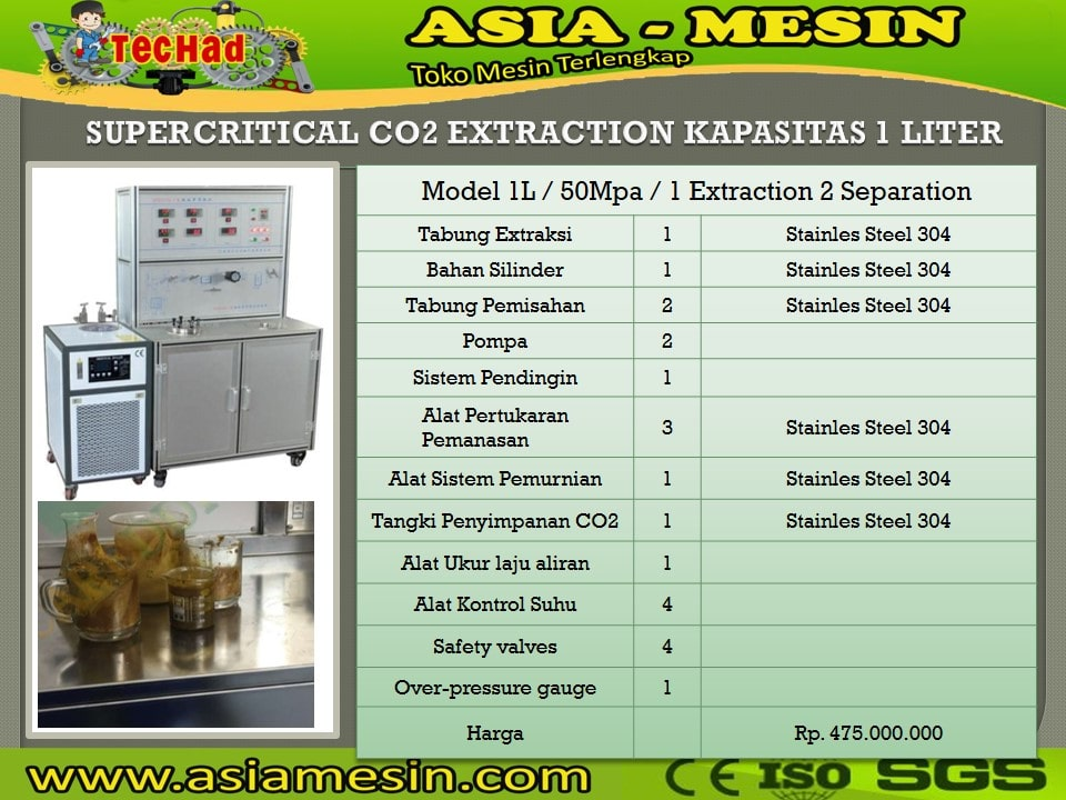 SUPERCRITICAL CO2 EXTRACTION KAPASITAS 1 LITER-min